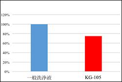 kg_105_01